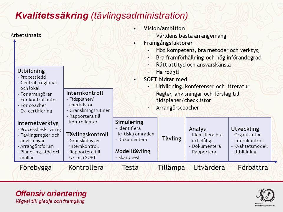 Kvalitetssäkring (tävlingsadministration) Utbildning - Processledd - Central, regional och lokal - För arrangörer - För kontrollanter - För coacher - Ev.