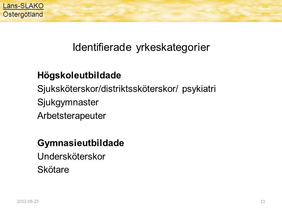 Läns-SLAKO Östergötland Identifierade yrkeskategorier Högskoleutbildade Sjuksköterskor/distriktssköterskor/ psykiatri Sjukgymnaster Arbetsterapeuter G