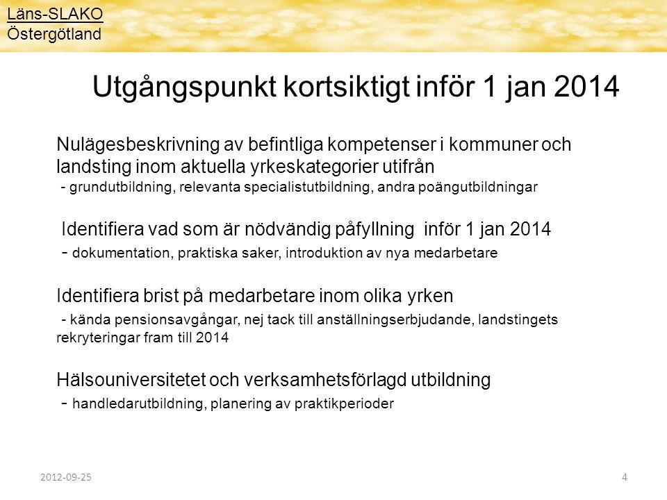 Utgångspunkt kortsiktigt inför 1 jan 2014 Läns-SLAKO Östergötland Nulägesbeskrivning av befintliga kompetenser i kommuner och landsting inom aktuella