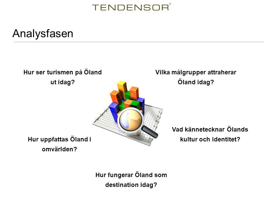 Analysfasen Hur ser turismen på Öland ut idag? Hur uppfattas Öland i omvärlden? Vilka målgrupper attraherar Öland idag? Vad kännetecknar Ölands kultur
