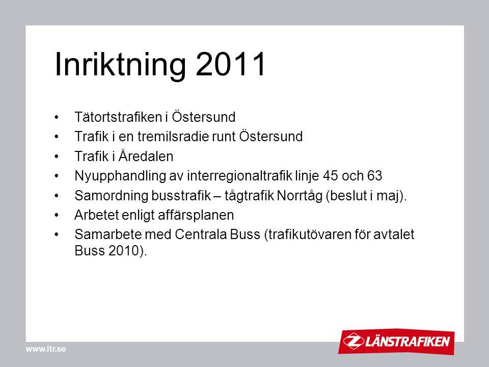 Inriktning 2011 •Tätortstrafiken i Östersund •Trafik i en tremilsradie runt Östersund •Trafik i Åredalen •Nyupphandling av interregionaltrafik linje 4