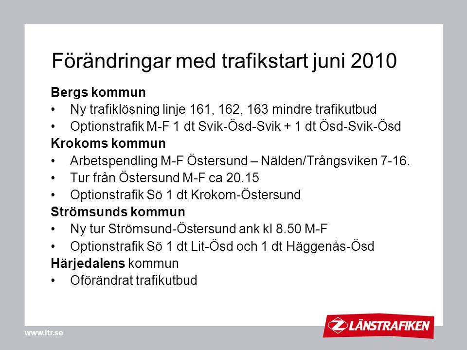 Förändringar med trafikstart juni 2010 Bergs kommun •Ny trafiklösning linje 161, 162, 163 mindre trafikutbud •Optionstrafik M-F 1 dt Svik-Ösd-Svik + 1