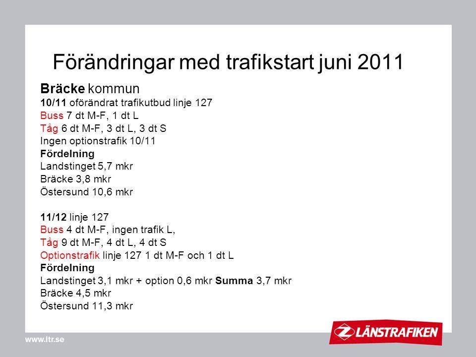 Förändringar med trafikstart juni 2011 Bräcke kommun 10/11 oförändrat trafikutbud linje 127 Buss 7 dt M-F, 1 dt L Tåg 6 dt M-F, 3 dt L, 3 dt S Ingen o