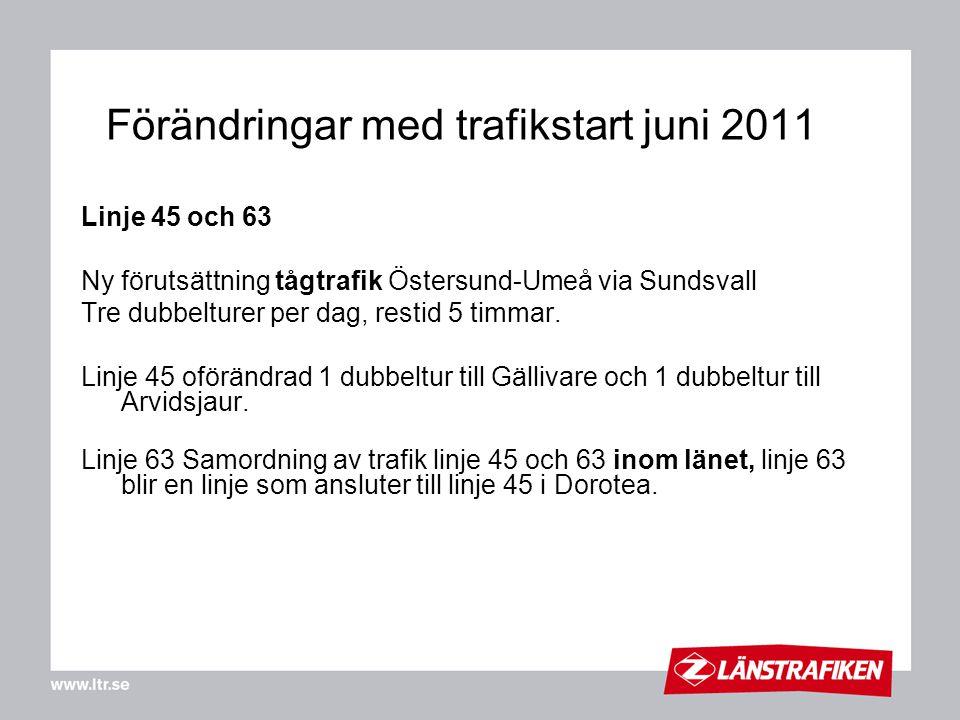 Förändringar med trafikstart juni 2011 Linje 45 och 63 Ny förutsättning tågtrafik Östersund-Umeå via Sundsvall Tre dubbelturer per dag, restid 5 timma