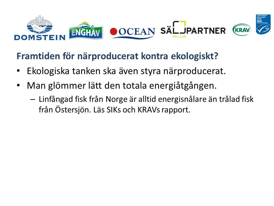 Möjligheter och begränsningar på den framtida marknaden för ekologiska produkter.