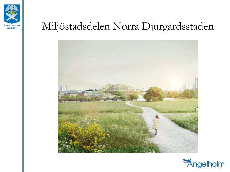 Miljöstadsdelen Norra Djurgårdsstaden