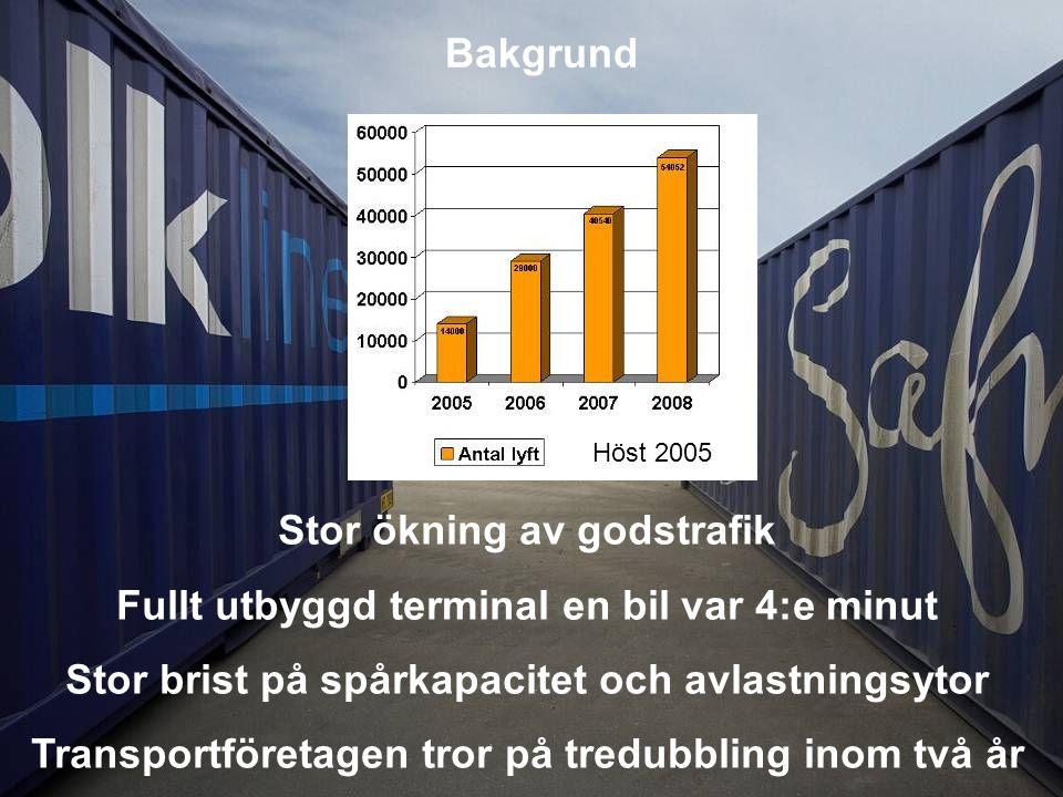 Stor ökning av godstrafik Fullt utbyggd terminal en bil var 4:e minut Stor brist på spårkapacitet och avlastningsytor Transportföretagen tror på tredubbling inom två år Höst 2005 Bakgrund
