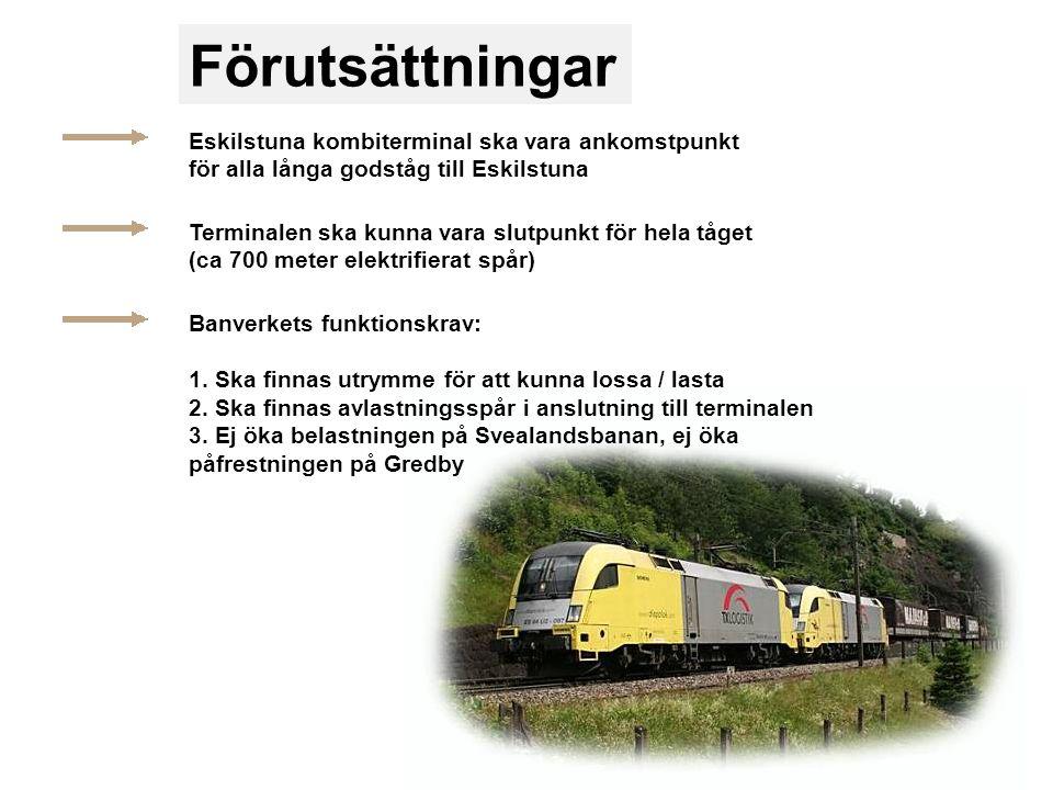 Förutsättningar Eskilstuna kombiterminal ska vara ankomstpunkt för alla långa godståg till Eskilstuna Terminalen ska kunna vara slutpunkt för hela tåget (ca 700 meter elektrifierat spår) Banverkets funktionskrav: 1.