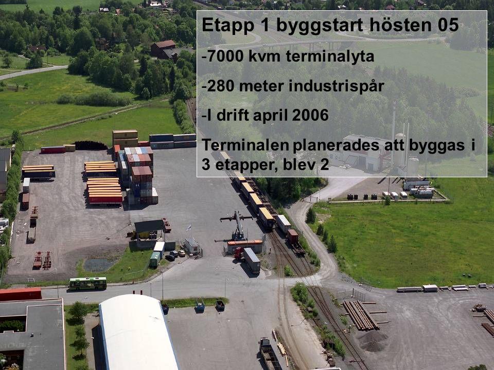 Etapp 1 byggstart hösten 05 -7000 kvm terminalyta -280 meter industrispår -I drift april 2006 Terminalen planerades att byggas i 3 etapper, blev 2