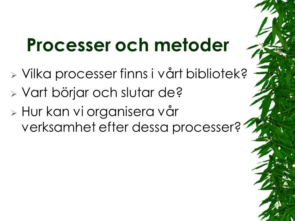 Processer och metoder  Vilka processer finns i vårt bibliotek.