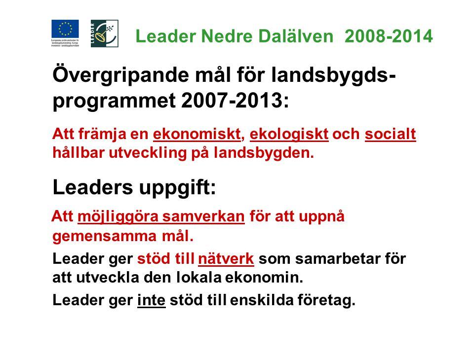 Leader Nedre Dalälven 2008-2014 Övergripande mål för landsbygds- programmet 2007-2013: Att främja en ekonomiskt, ekologiskt och socialt hållbar utveck