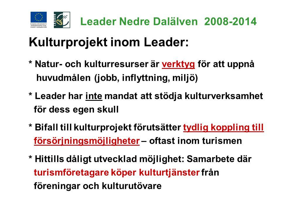 Leader Nedre Dalälven 2008-2014 Kulturprojekt inom Leader: * Natur- och kulturresurser är verktyg för att uppnå huvudmålen (jobb, inflyttning, miljö)