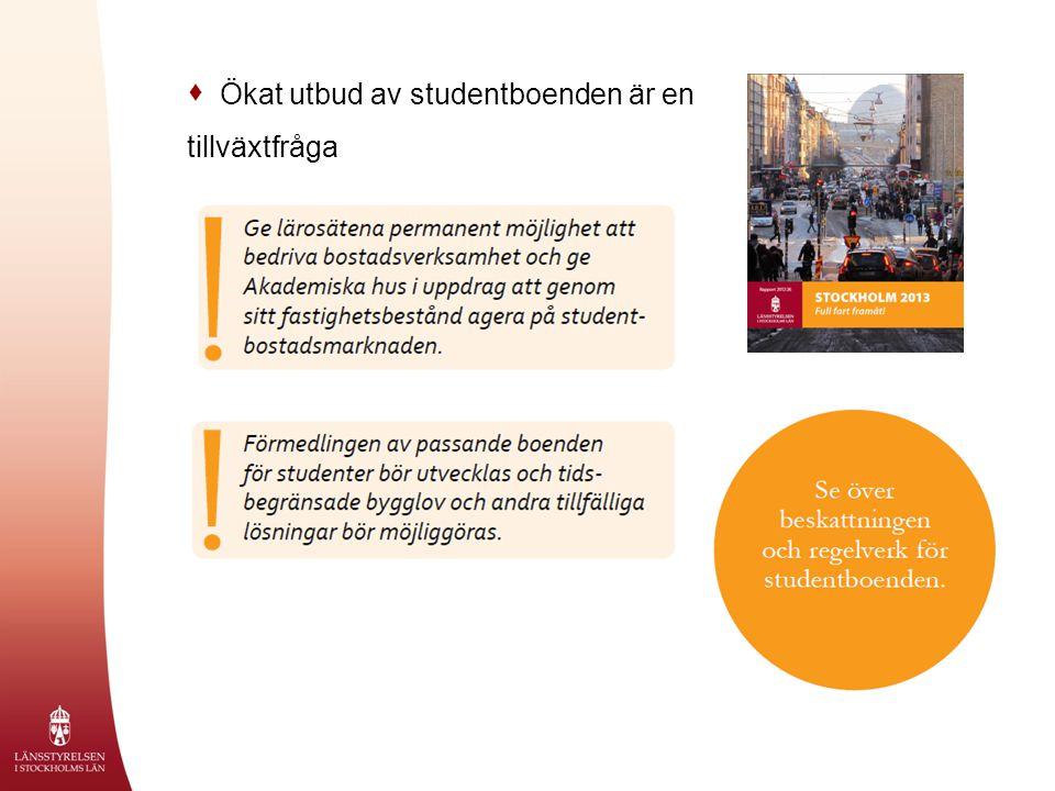  Ökat utbud av studentboenden är en tillväxtfråga