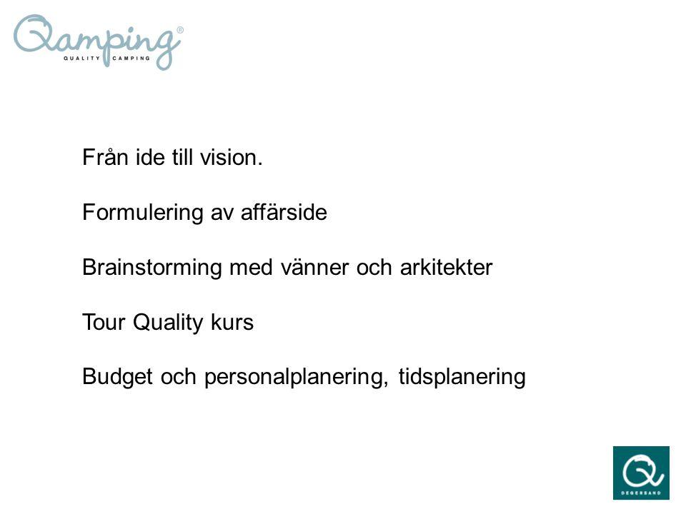 Från ide till vision.
