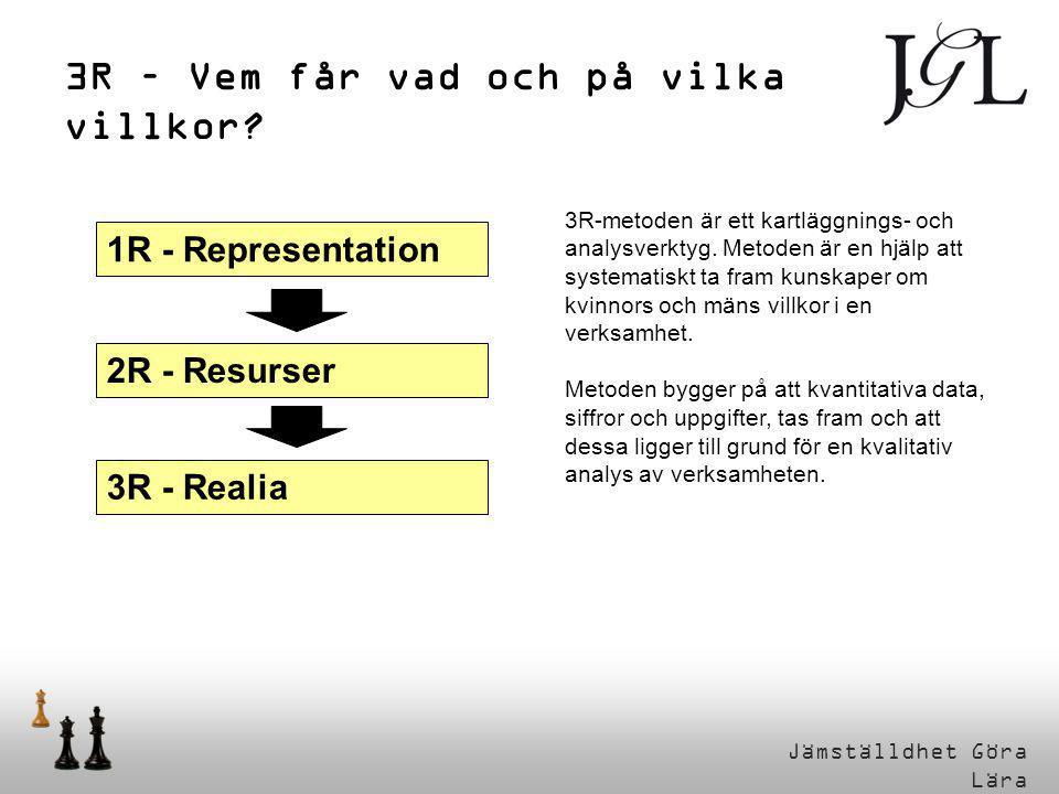 Jämställdhet Göra Lära 3R – Vem får vad och på vilka villkor? 1R - Representation 2R - Resurser 3R - Realia 3R-metoden är ett kartläggnings- och analy