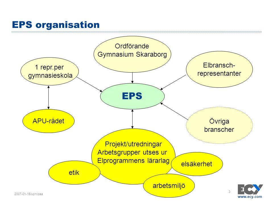 www.ecy.com 2007-01-15/upn/paa 3 EPS organisation EPS Projekt/utredningar Arbetsgrupper utses ur Elprogrammens lärarlag 1 repr.per gymnasieskola Ordfö