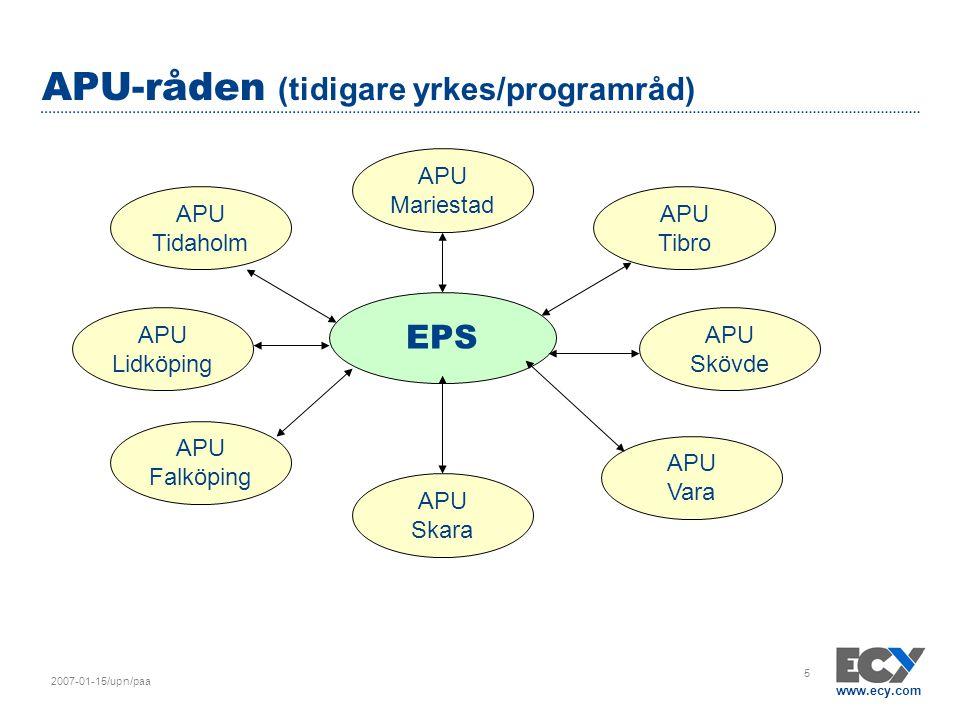 www.ecy.com 2007-01-15/upn/paa 5 APU-råden (tidigare yrkes/programråd) EPS APU Falköping APU Lidköping APU Tidaholm APU Skara APU Skövde APU Mariestad