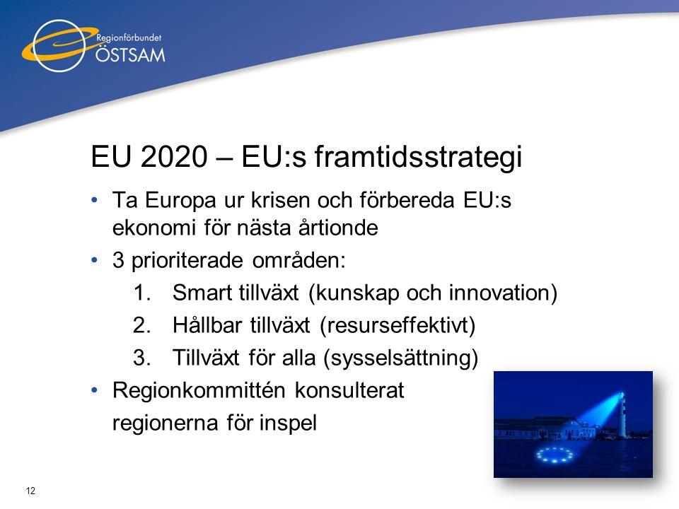 12 EU 2020 – EU:s framtidsstrategi •Ta Europa ur krisen och förbereda EU:s ekonomi för nästa årtionde •3 prioriterade områden: 1.Smart tillväxt (kunsk