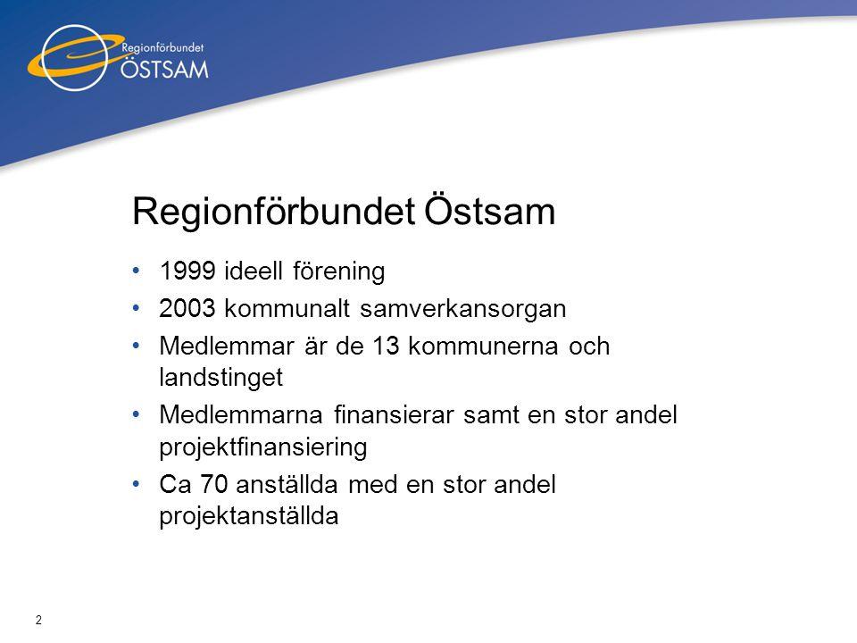 2 Regionförbundet Östsam •1999 ideell förening •2003 kommunalt samverkansorgan •Medlemmar är de 13 kommunerna och landstinget •Medlemmarna finansierar