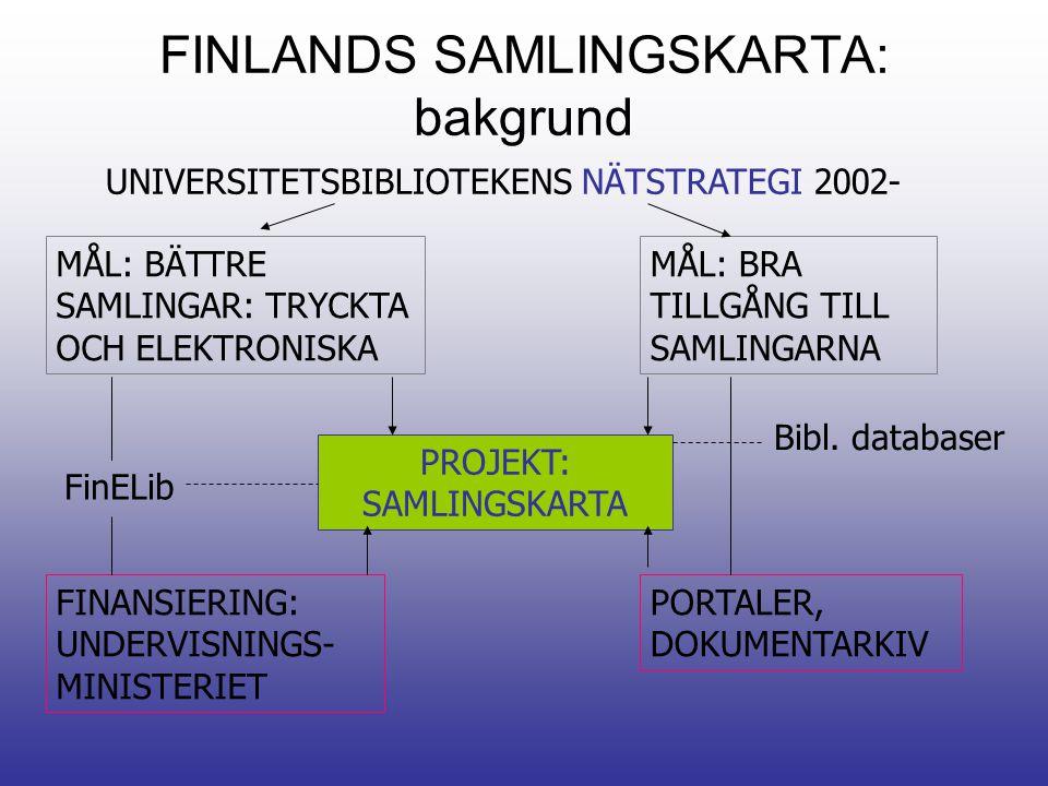 UNIVERSITETSBIBLIOTEKENS NÄTSTRATEGI 2002- MÅL: BÄTTRE SAMLINGAR: TRYCKTA OCH ELEKTRONISKA MÅL: BRA TILLGÅNG TILL SAMLINGARNA PORTALER, DOKUMENTARKIV FINANSIERING: UNDERVISNINGS- MINISTERIET PROJEKT: SAMLINGSKARTA FinELib Bibl.