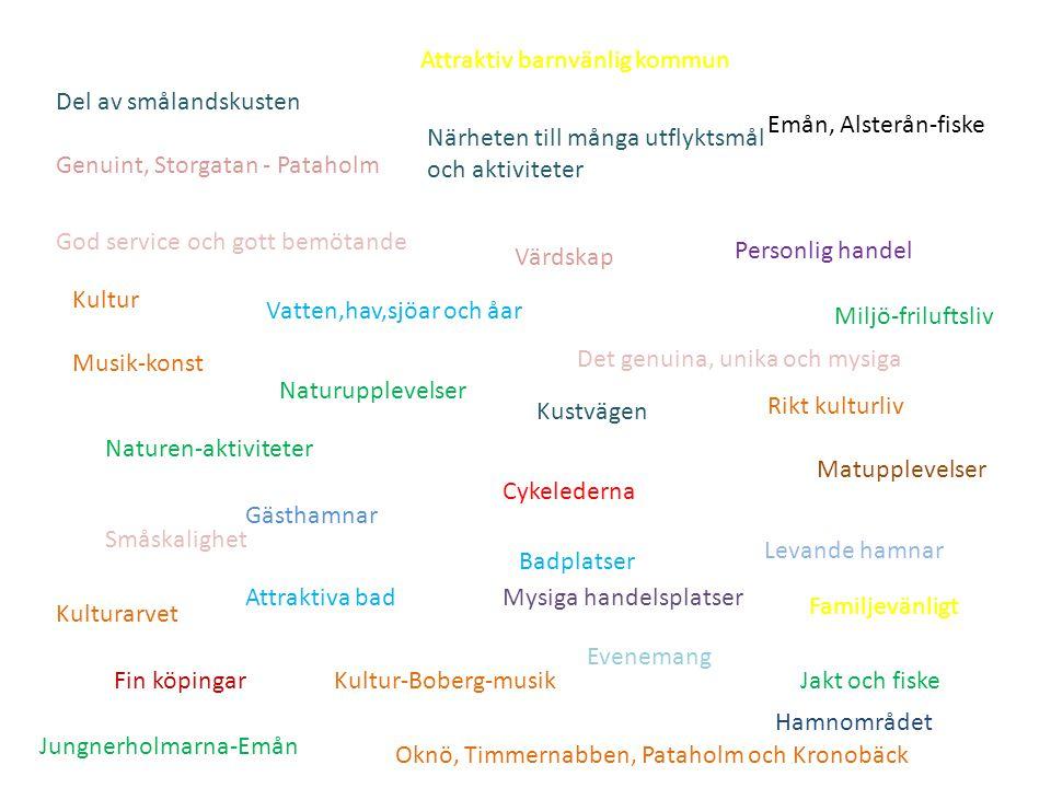 Del av smålandskusten Genuint, Storgatan - Pataholm Emån, Alsterån-fiske Kultur Musik-konst Miljö-friluftsliv Småskalighet Matupplevelser Familjevänli