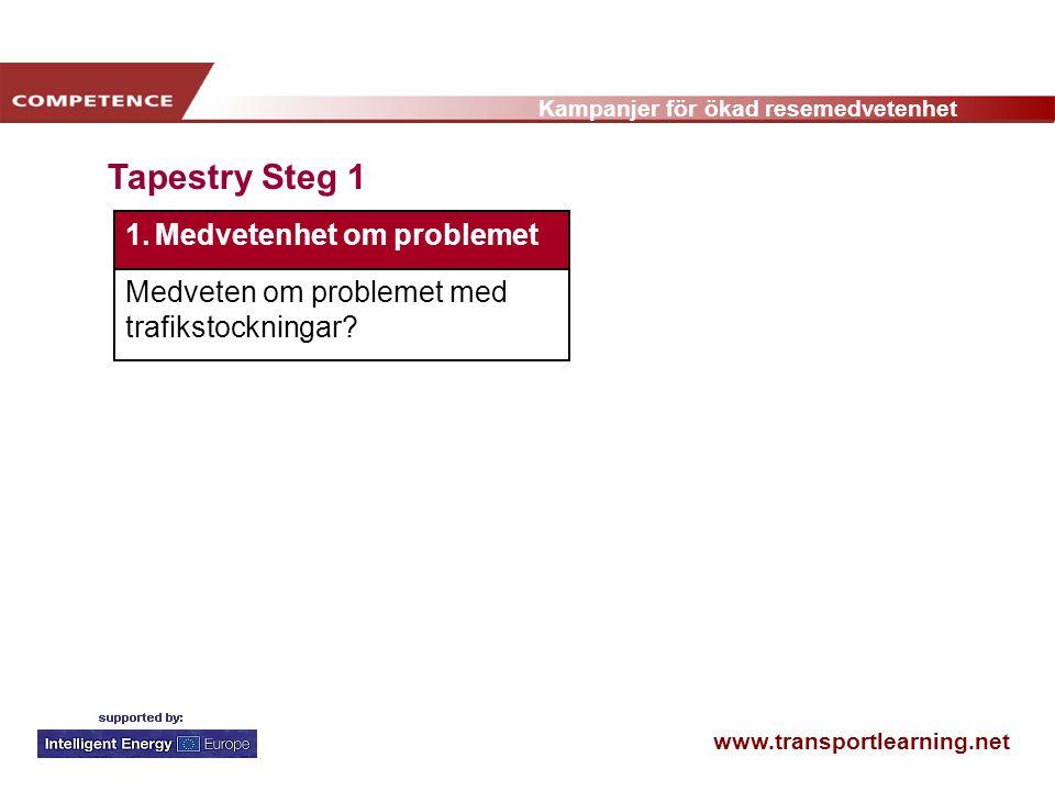 www.transportlearning.net Kampanjer för ökad resemedvetenhet Tapestry Steg 1 1.