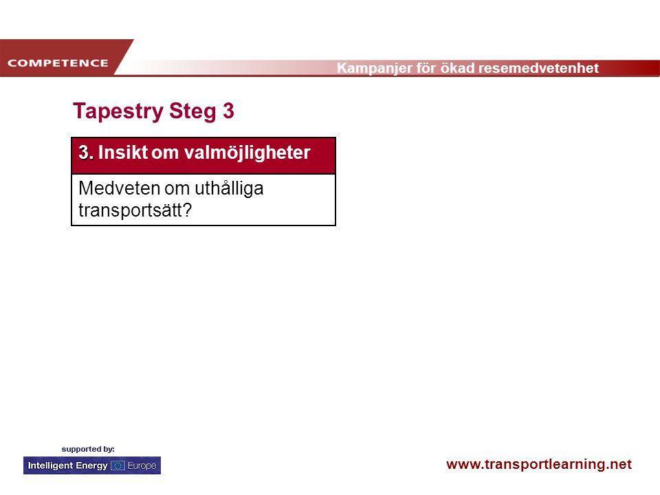 www.transportlearning.net Kampanjer för ökad resemedvetenhet Tapestry Steg 3 3.