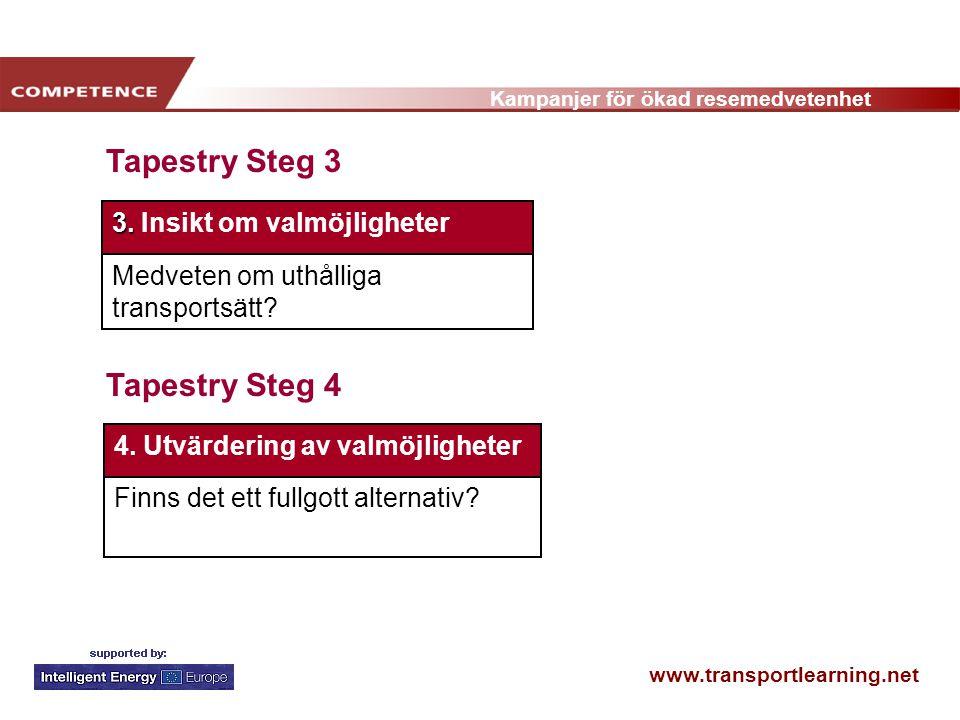 www.transportlearning.net Kampanjer för ökad resemedvetenhet Tapestry Steg 3 Tapestry Steg 4 4. Utvärdering av valmöjligheter Finns det ett fullgott a