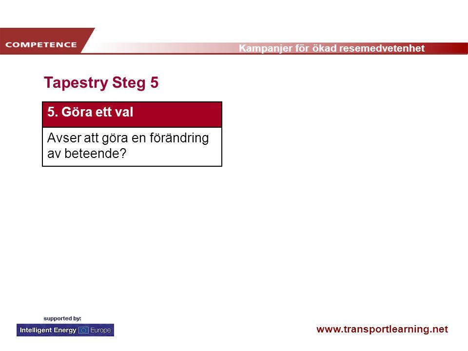 www.transportlearning.net Kampanjer för ökad resemedvetenhet Tapestry Steg 5 Tapestry Steg 6 6.