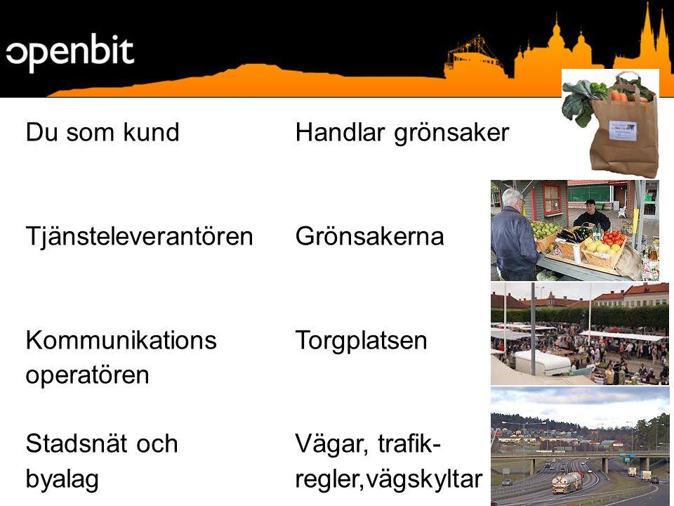 Kommunikationsoperatören -Torgplatsen Neutral.