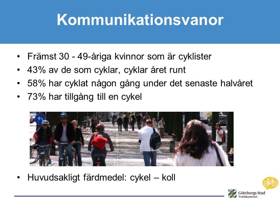Kommunikationsvanor •Främst 30 - 49-åriga kvinnor som är cyklister •43% av de som cyklar, cyklar året runt •58% har cyklat någon gång under det senaste halvåret •73% har tillgång till en cykel •Huvudsakligt färdmedel: cykel – koll