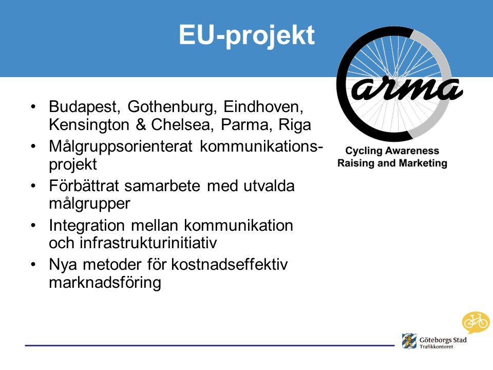 •Budapest, Gothenburg, Eindhoven, Kensington & Chelsea, Parma, Riga •Målgruppsorienterat kommunikations- projekt •Förbättrat samarbete med utvalda målgrupper •Integration mellan kommunikation och infrastrukturinitiativ •Nya metoder för kostnadseffektiv marknadsföring EU-projekt