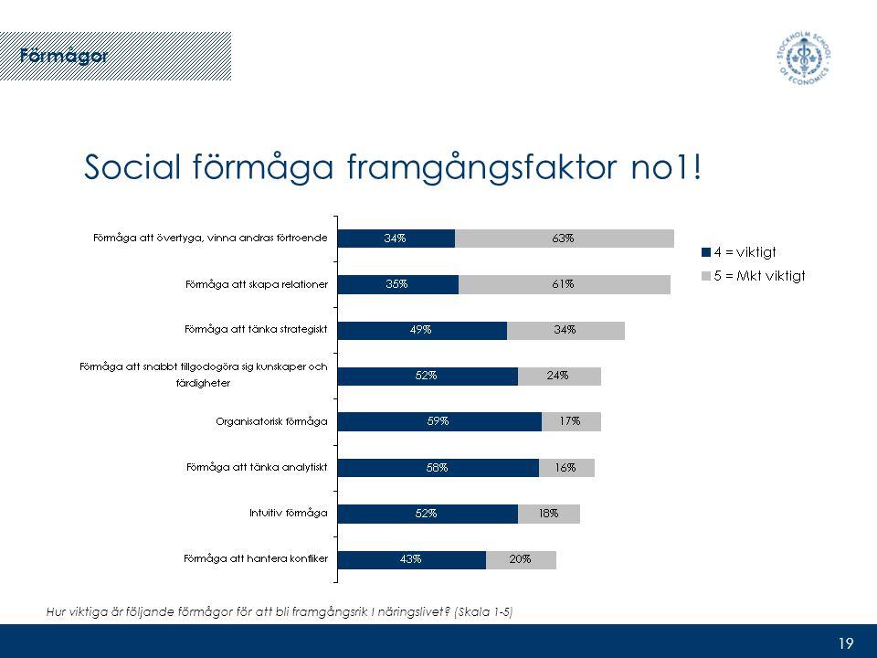19 Social förmåga framgångsfaktor no1.
