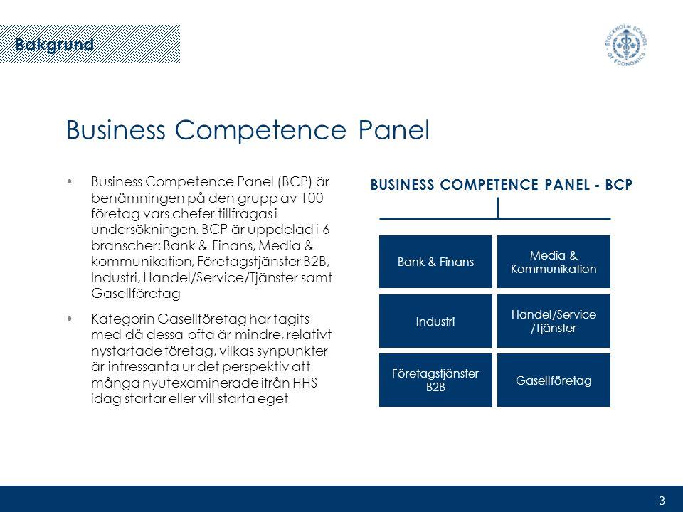 3 Business Competence Panel •Business Competence Panel (BCP) är benämningen på den grupp av 100 företag vars chefer tillfrågas i undersökningen.