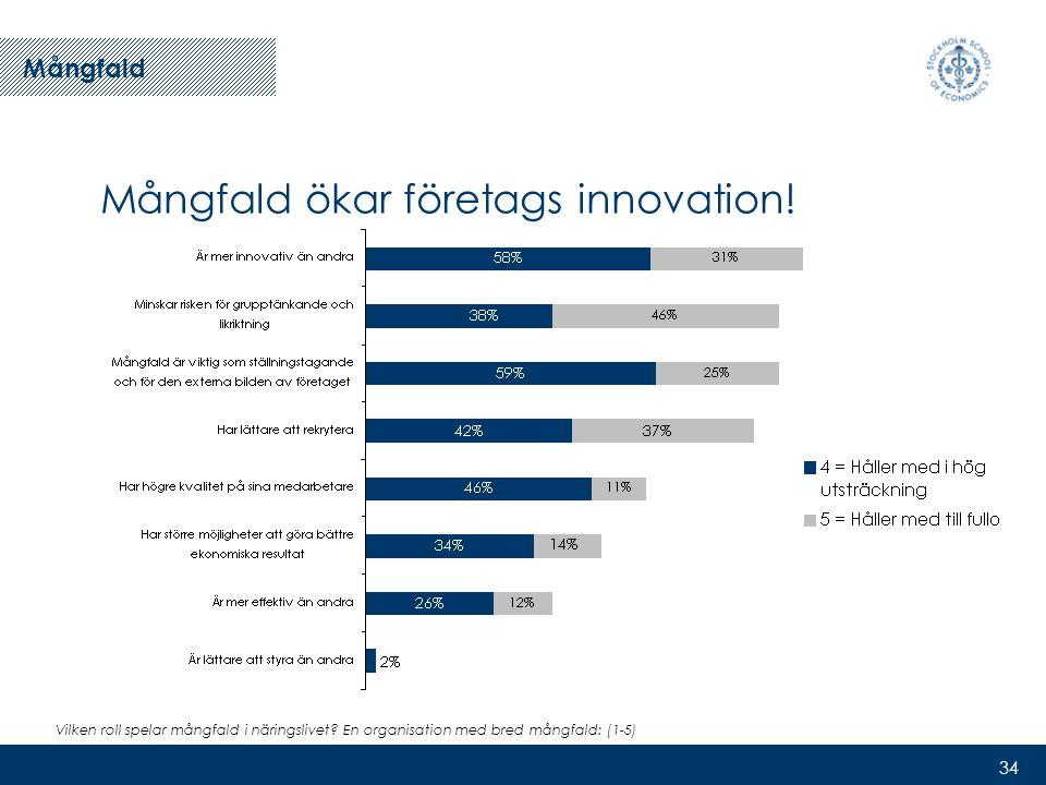 34 Mångfald ökar företags innovation. Vilken roll spelar mångfald i näringslivet.