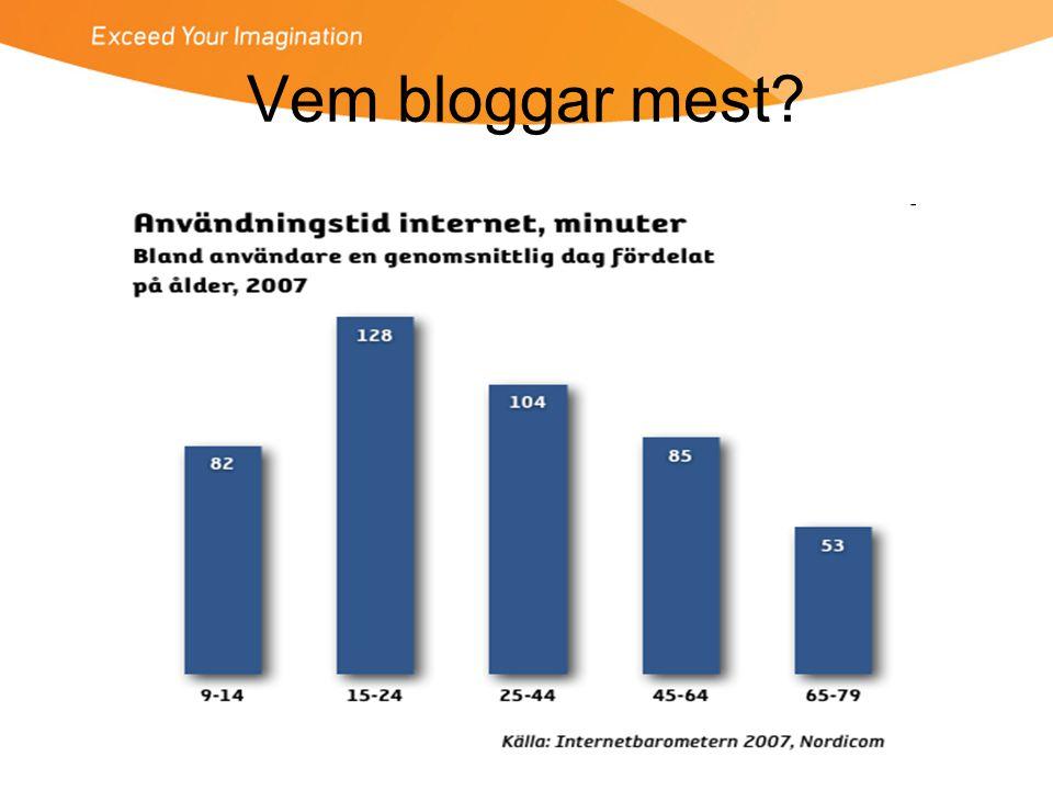 Vem bloggar mest?