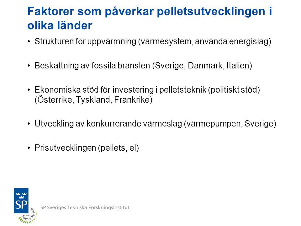Faktorer som påverkar pelletsutvecklingen i olika länder •Strukturen för uppvärmning (värmesystem, använda energislag) •Beskattning av fossila bränsle