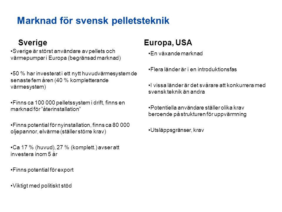 Marknad för svensk pelletsteknik Sverige •Sverige är störst användare av pellets och värmepumpar i Europa (begränsad marknad) •50 % har investerat i e