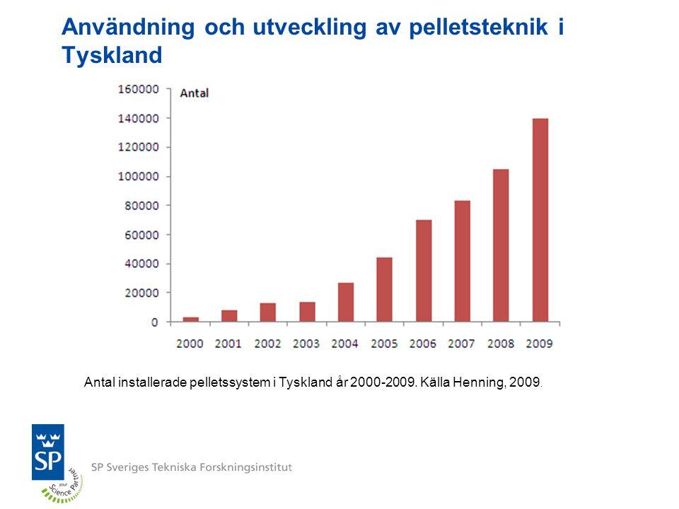 Användning och utveckling av pelletsteknik i Tyskland Antal installerade pelletssystem i Tyskland år 2000-2009.