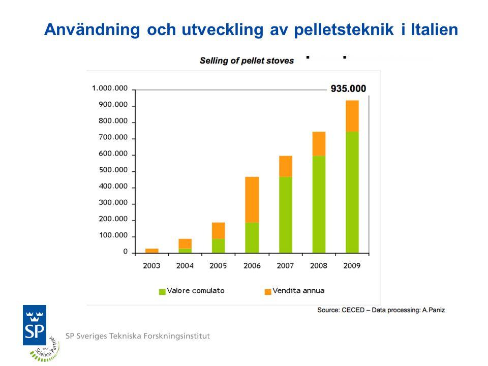 Marknad för svensk pelletsteknik Sverige •Sverige är störst användare av pellets och värmepumpar i Europa (begränsad marknad) •50 % har investerat i ett nytt huvudvärmesystem de senaste fem åren (40 % kompletterande värmesystem) •Finns ca 100 000 pelletssystem i drift, finns en marknad för återinstallation •Finns potential för nyinstallation, finns ca 80 000 oljepannor, elvärme (ställer större krav) •Ca 17 % (huvud), 27 % (komplett.) avser att investera inom 5 år •Finns potential för export •Viktigt med politiskt stöd Europa, USA •En växande marknad •Flera länder är i en introduktionsfas •I vissa länder är det svårare att konkurrera med svensk teknik än andra •Potentiella användare ställer olika krav beroende på strukturen för uppvärmning •Utsläppsgränser, krav