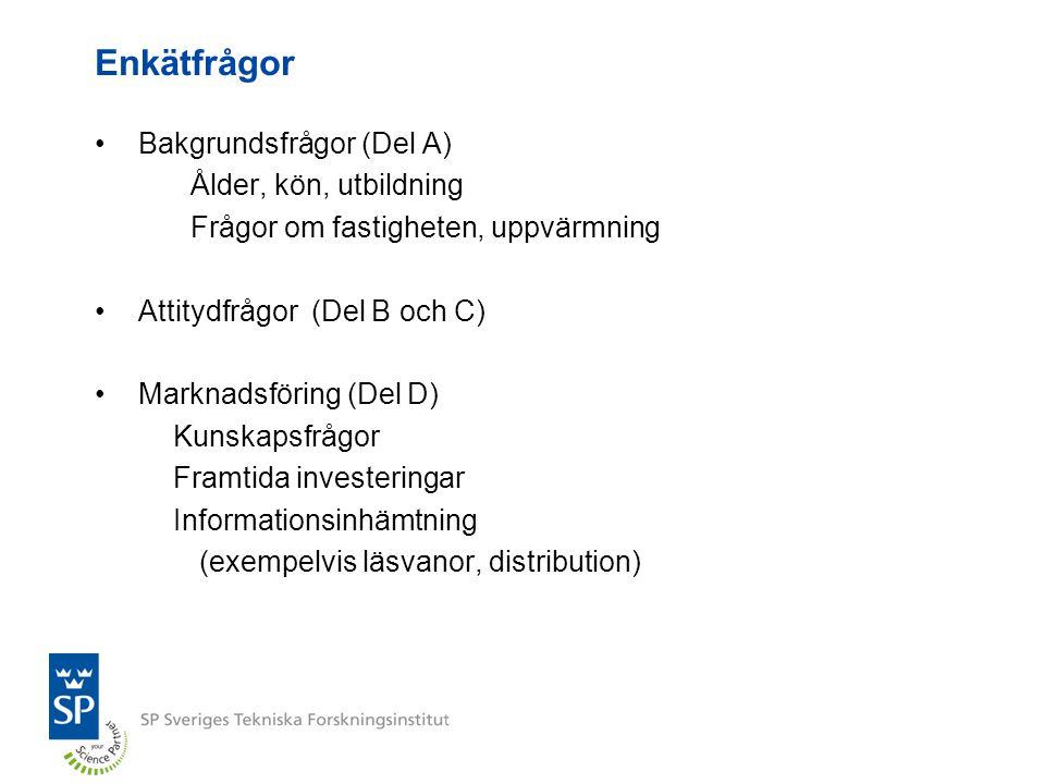 Enkätfrågor •Bakgrundsfrågor (Del A) Ålder, kön, utbildning Frågor om fastigheten, uppvärmning •Attitydfrågor (Del B och C) •Marknadsföring (Del D) Kunskapsfrågor Framtida investeringar Informationsinhämtning (exempelvis läsvanor, distribution)