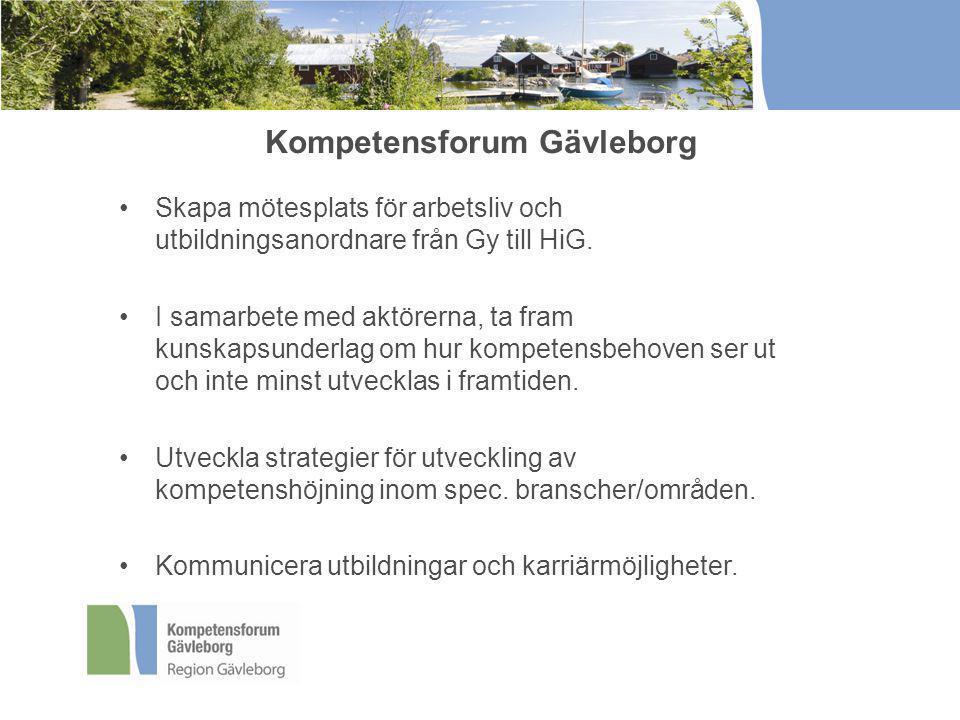 Kompetensforum Gävleborg Regionala branschråd / kompetensgrupper Arbetsförmedlingen Nationella o Internat.