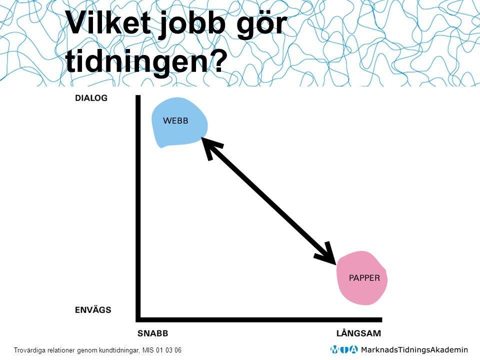 Trovärdiga relationer genom kundtidningar, MIS 01 03 06 Vilket jobb gör tidningen?