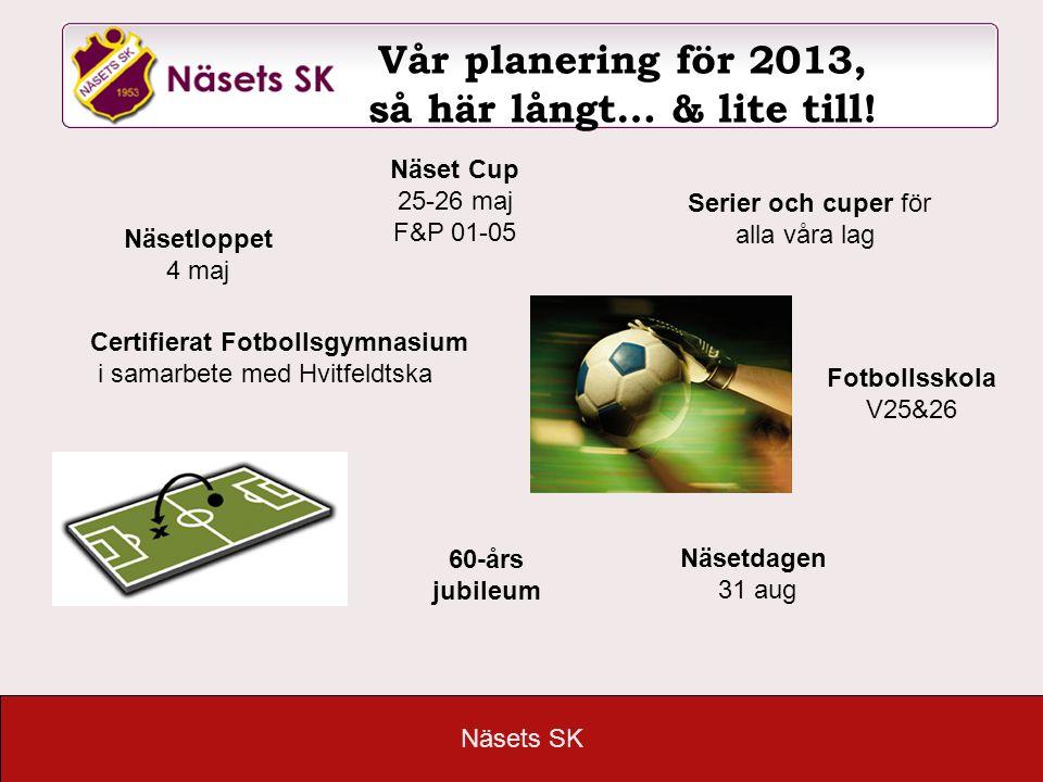 Näsets SK Vår planering för 2013, så här långt… & lite till! Näset Cup 25-26 maj F&P 01-05 Fotbollsskola V25&26 Näsetdagen 31 aug Näsetloppet 4 maj Se