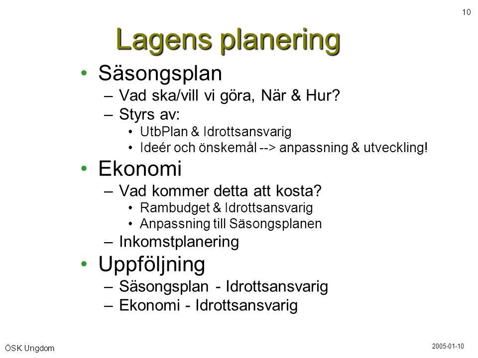 2005-01-10 10 ÖSK Ungdom Lagens planering •Säsongsplan –Vad ska/vill vi göra, När & Hur? –Styrs av: •UtbPlan & Idrottsansvarig •Ideér och önskemål -->
