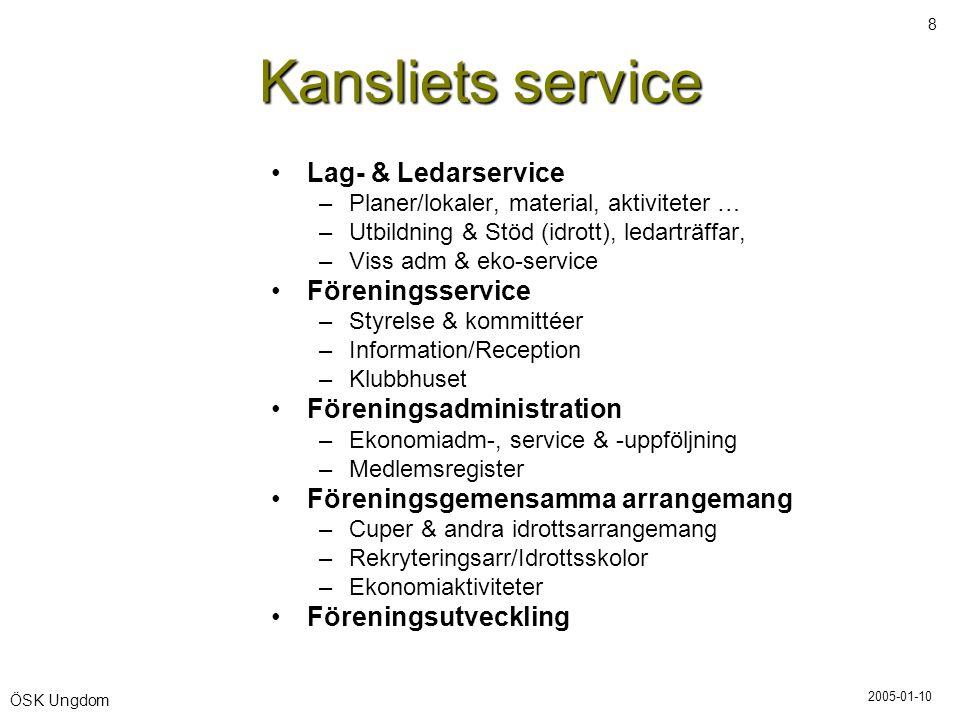 2005-01-10 8 ÖSK Ungdom Kansliets service •Lag- & Ledarservice –Planer/lokaler, material, aktiviteter … –Utbildning & Stöd (idrott), ledarträffar, –Vi