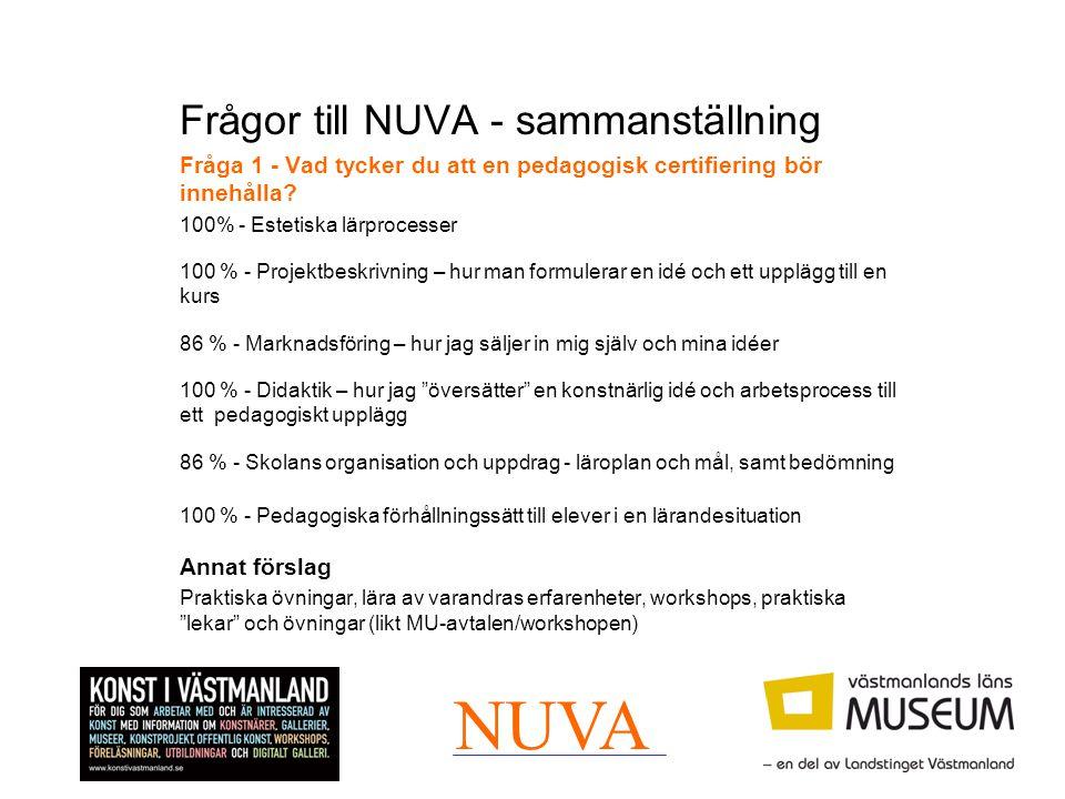 Frågor till NUVA - sammanställning Fråga 1 - Vad tycker du att en pedagogisk certifiering bör innehålla? 100% - Estetiska lärprocesser 100 % - Projekt