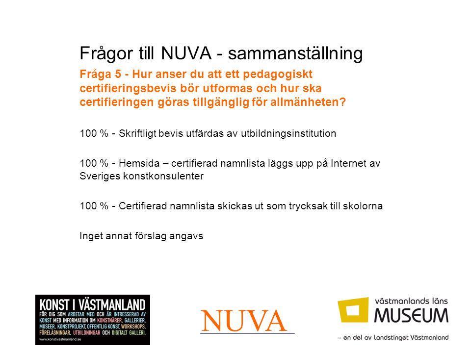 Frågor till NUVA - sammanställning Fråga 5 - Hur anser du att ett pedagogiskt certifieringsbevis bör utformas och hur ska certifieringen göras tillgänglig för allmänheten.