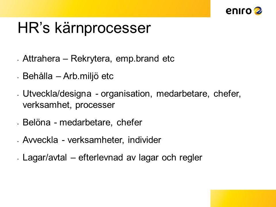 HR's kärnprocesser • Attrahera – Rekrytera, emp.brand etc • Behålla – Arb.miljö etc • Utveckla/designa - organisation, medarbetare, chefer, verksamhet, processer • Belöna - medarbetare, chefer • Avveckla - verksamheter, individer • Lagar/avtal – efterlevnad av lagar och regler