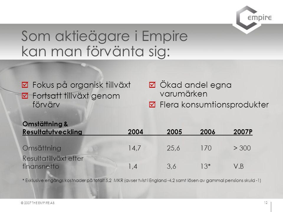 © 2007 THE EMPIRE AB 12 Som aktieägare i Empire kan man förvänta sig:  Fokus på organisk tillväxt  Fortsatt tillväxt genom förvärv  Ökad andel egna varumärken  Flera konsumtionsprodukter Omstättning & Resultatutveckling2004200520062007P Omsättning14,7 25,6 170> 300 Resultatillväxt efter finansnetto1,43,613*V.B * Exklusive engångs kostnader på totalt 5,2 MKR (avser tvist i England -4,2 samt lösen av gammal pensions skuld -1)